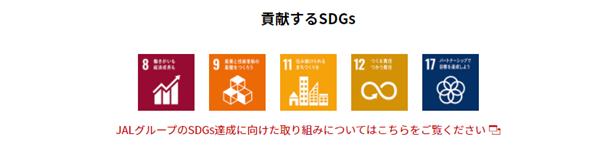 JALふるさとプロジェクトのサイトにある貢献するSDGsの模式図