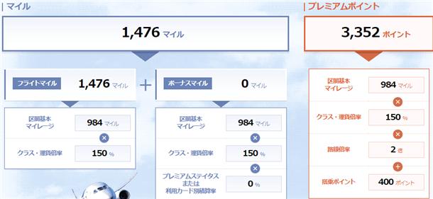 ANA公式サイトのプレミアムポイントシュミレーションの算出結果