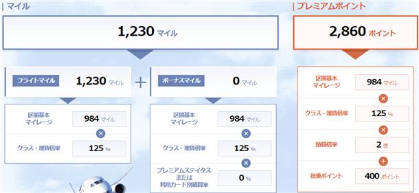 ANA公式サイトのプレミアムポイントシュミレーション算出結果